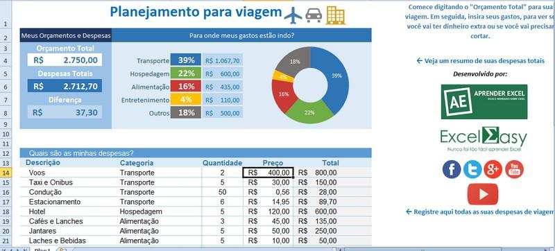 planilha gastos de viagem