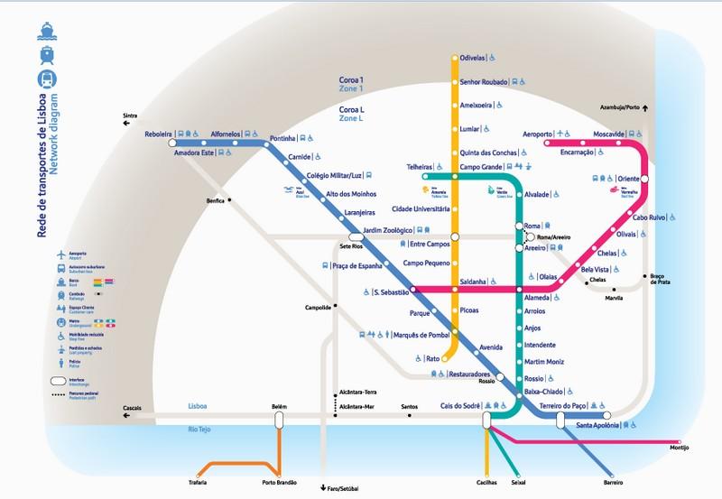 andar de metrô em Lisboa